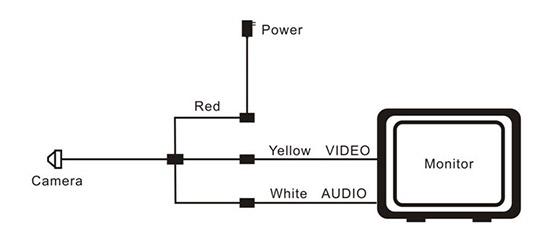 mini micro cctv telecamera videocamera spia video    audio